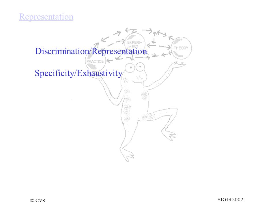 © CvR SIGIR2002 Discrimination/Representation Specificity/Exhaustivity Representation