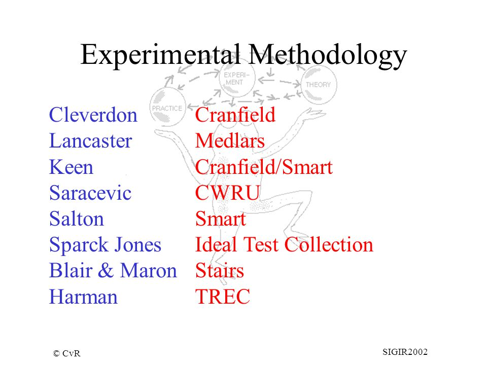 © CvR SIGIR2002 Experimental Methodology CleverdonCranfield LancasterMedlars KeenCranfield/Smart SaracevicCWRU SaltonSmart Sparck JonesIdeal Test Collection Blair & MaronStairs HarmanTREC