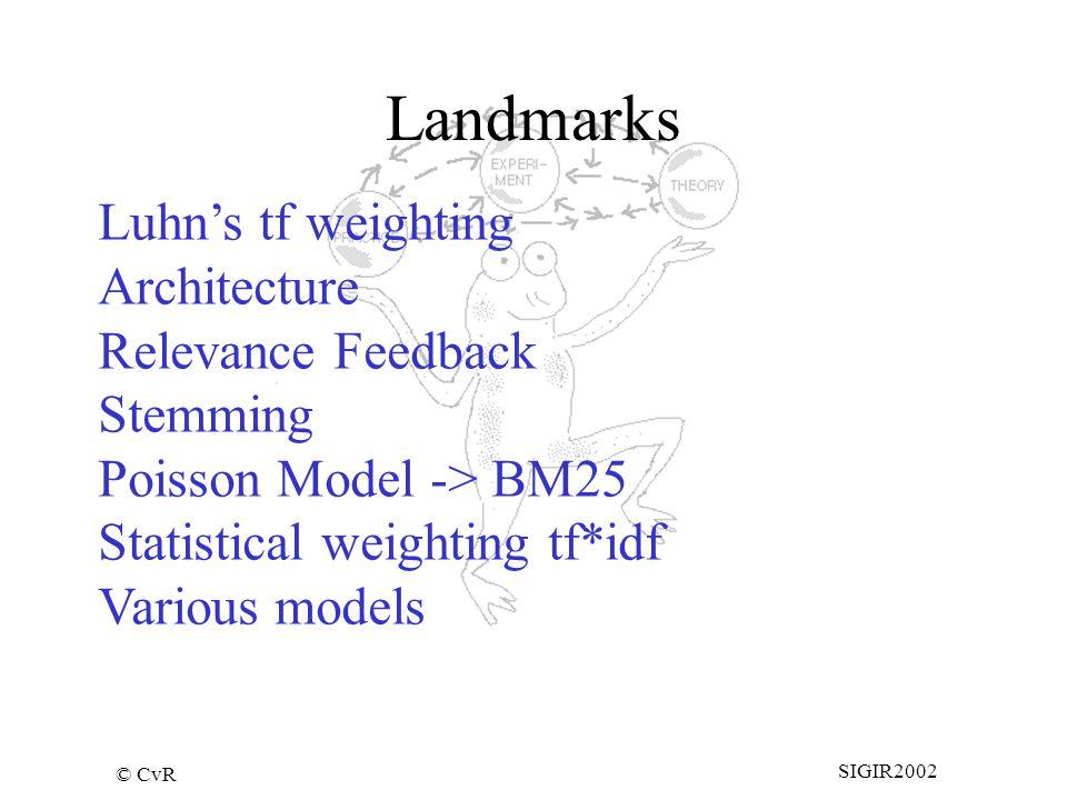 © CvR SIGIR2002 Landmarks Luhn's tf weighting Architecture Relevance Feedback Stemming Poisson Model -> BM25 Statistical weighting tf*idf Various mode