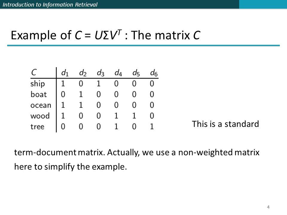 Introduction to Information Retrieval 15 Original matrix C vs.
