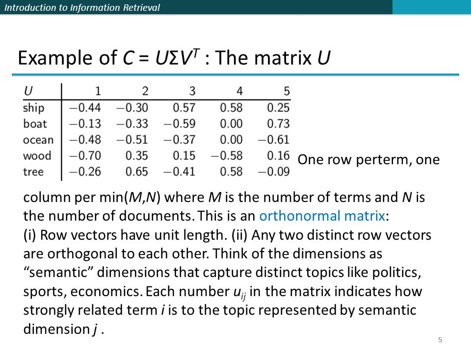 Introduction to Information Retrieval 6 Example of C = UΣV T : The matrix Σ This is a square, diagonal matrix of dimensionality min(M,N) × min(M,N).