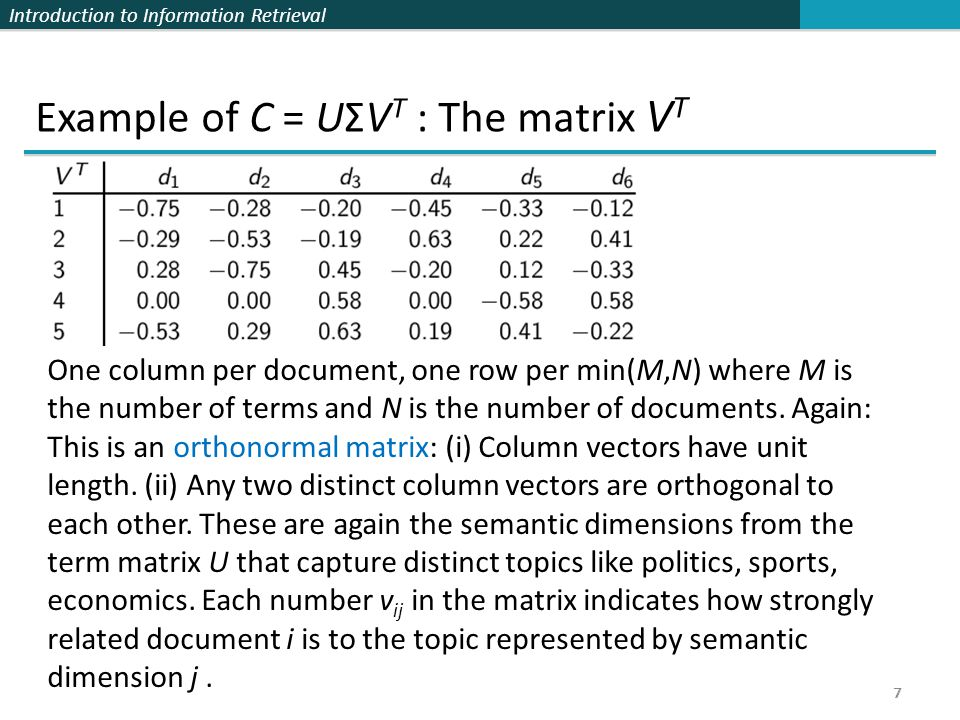 Introduction to Information Retrieval 8 Example of C = UΣV T : All four matrices 8