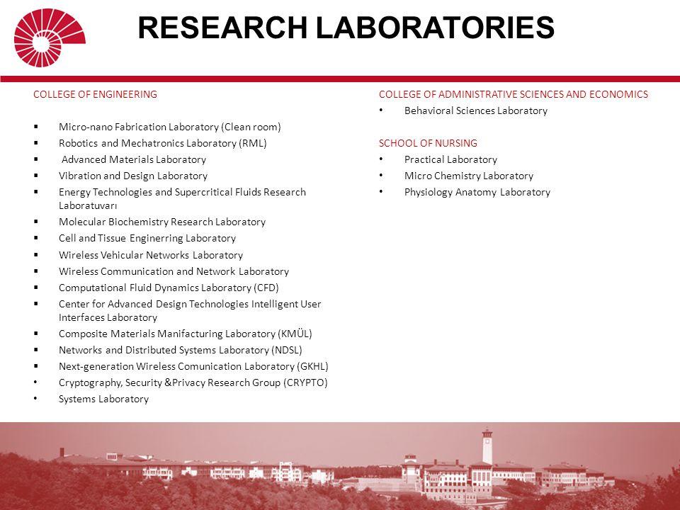 RESEARCH LABORATORIES COLLEGE OF ENGINEERING  Micro-nano Fabrication Laboratory (Clean room)  Robotics and Mechatronics Laboratory (RML)  Advanced