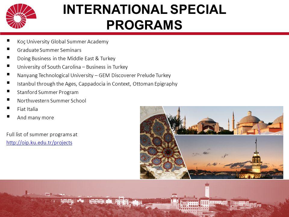 INTERNATIONAL SPECIAL PROGRAMS  Koç University Global Summer Academy  Graduate Summer Seminars  Doing Business in the Middle East & Turkey  Univer