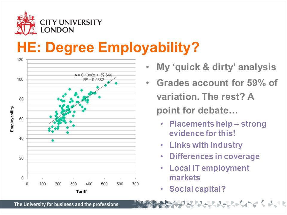 HE: Degree Employability. My 'quick & dirty' analysis Grades account for 59% of variation.