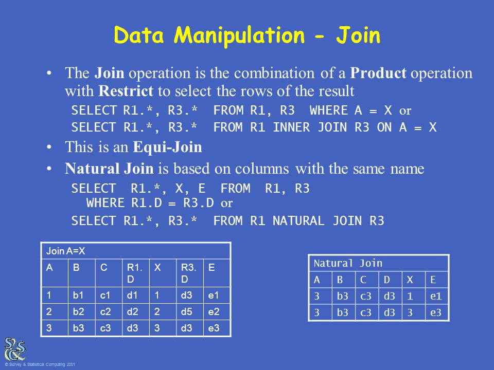 Data Manipulation - Join The Join operation is the combination of a Product operation with Restrict to select the rows of the result SELECT R1.*, R3.* FROM R1, R3 WHERE A = X or SELECT R1.*, R3.* FROM R1 INNER JOIN R3 ON A = X This is an Equi-Join Natural Join is based on columns with the same name SELECT R1.*, X, E FROM R1, R3 WHERE R1.D = R3.D or SELECT R1.*, R3.* FROM R1 NATURAL JOIN R3 Join A=X ABCR1.