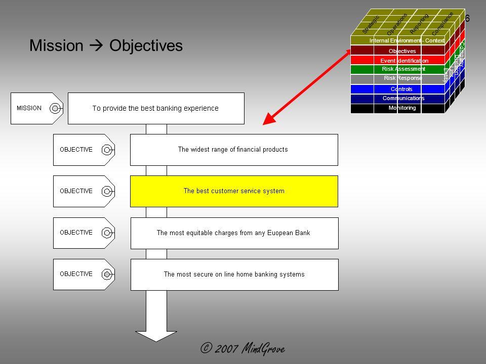 © 2007 MindGrove 26 Mission  Objectives