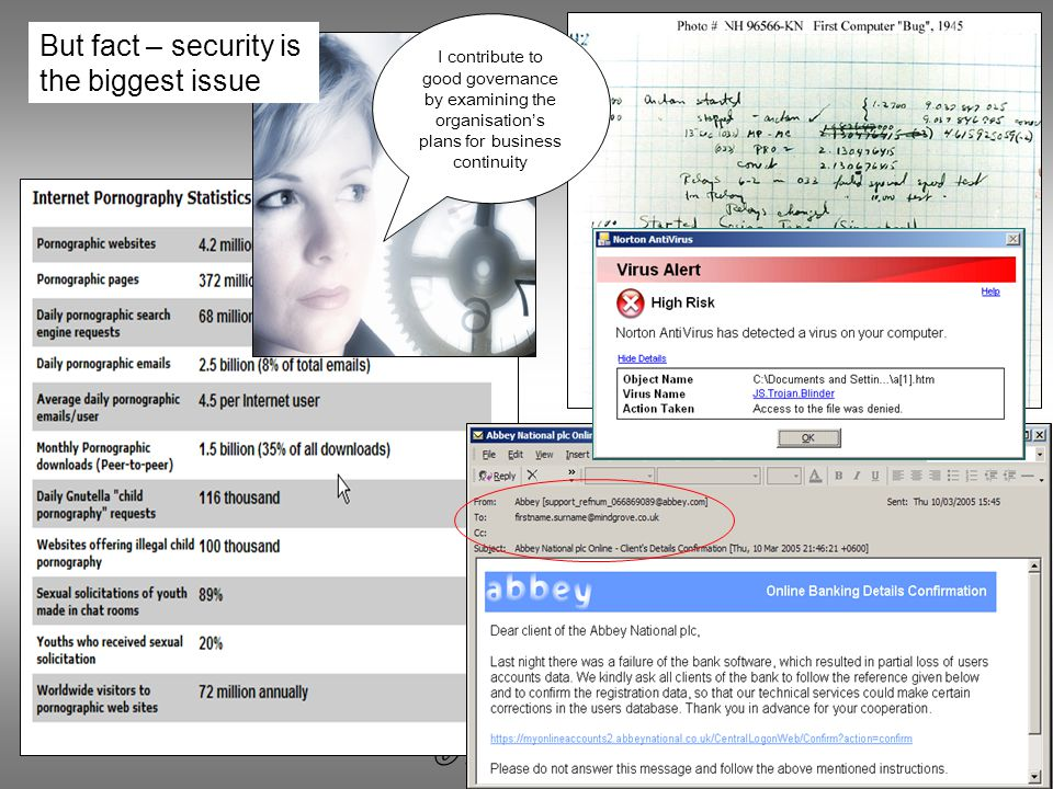 © 2007 MindGrove 27 Objectives  Risks