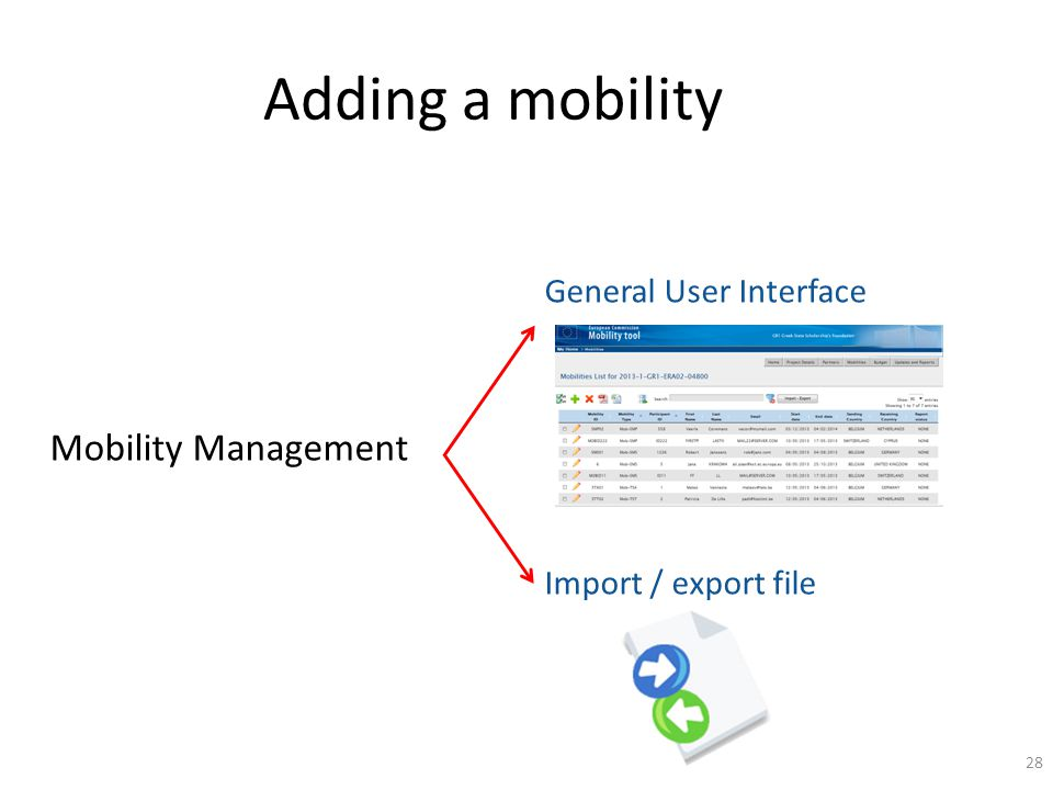 Adding a mobility Mobility Management General User Interface Import / export file 28
