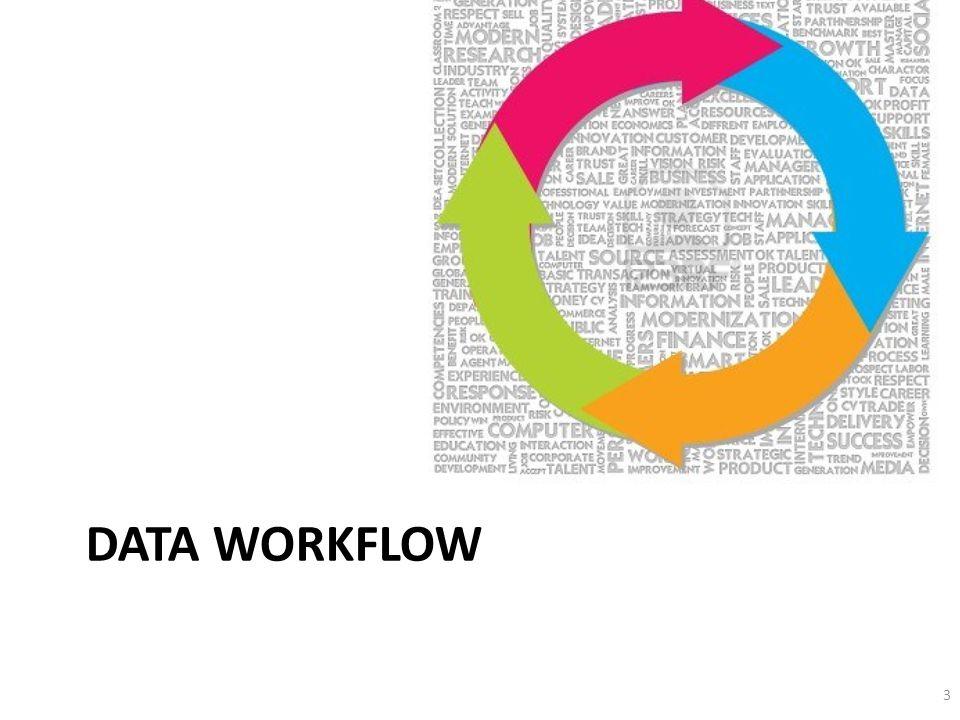 DATA WORKFLOW 3