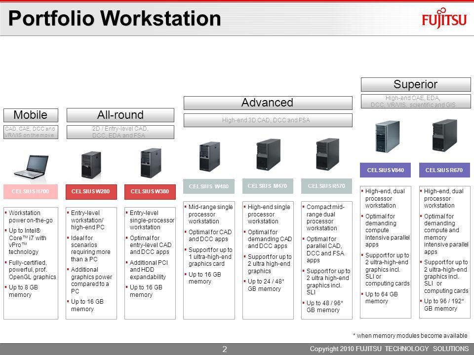 Copyright 2010 FUJITSU TECHNOLOGY SOLUTIONS Portfolio Workstation Advanced  High-end, dual processor workstation  Optimal for demanding compute inte