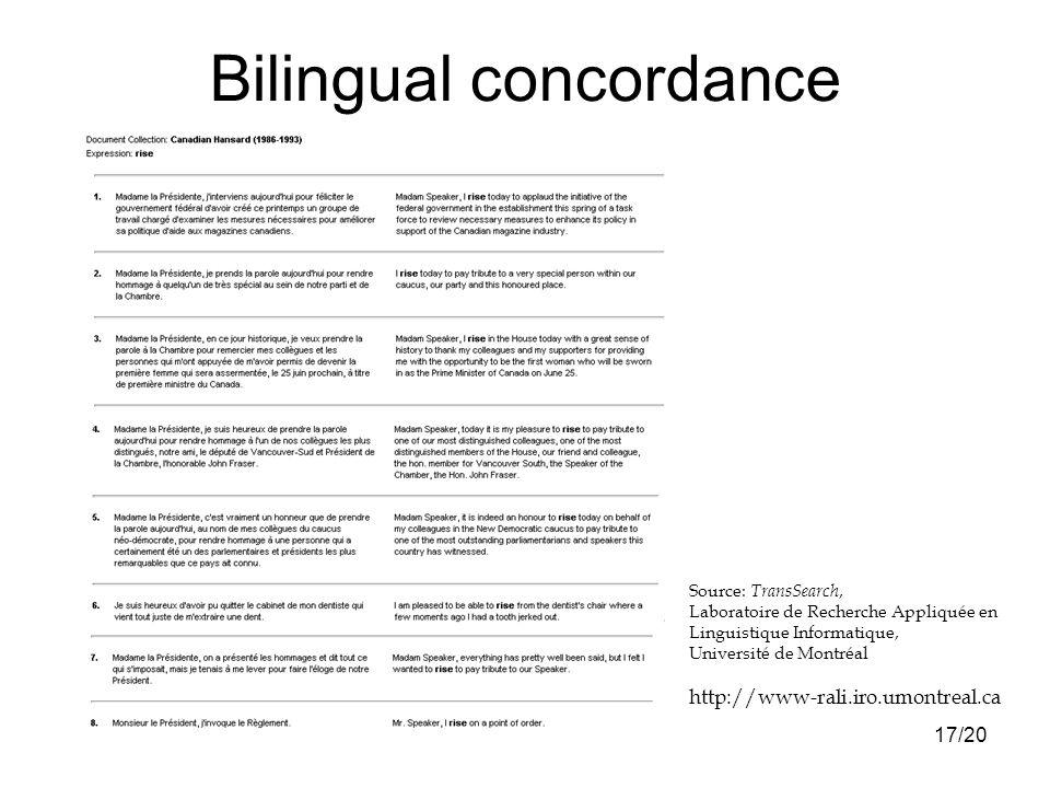 17/20 Bilingual concordance Source: TransSearch, Laboratoire de Recherche Appliquée en Linguistique Informatique, Université de Montréal http://www-rali.iro.umontreal.ca