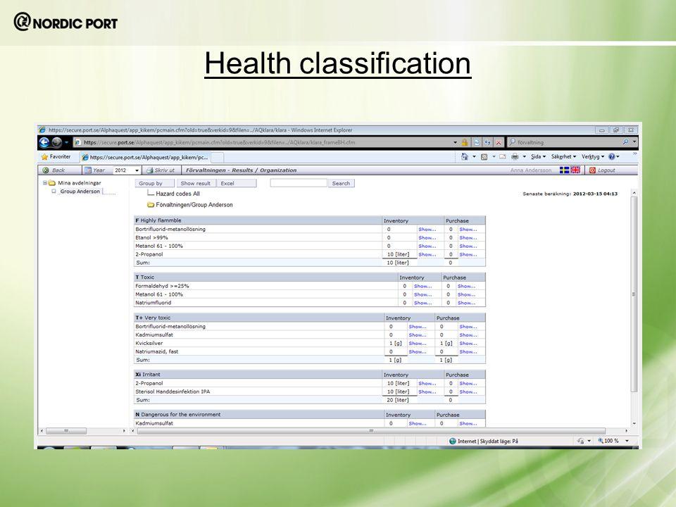 Health classification