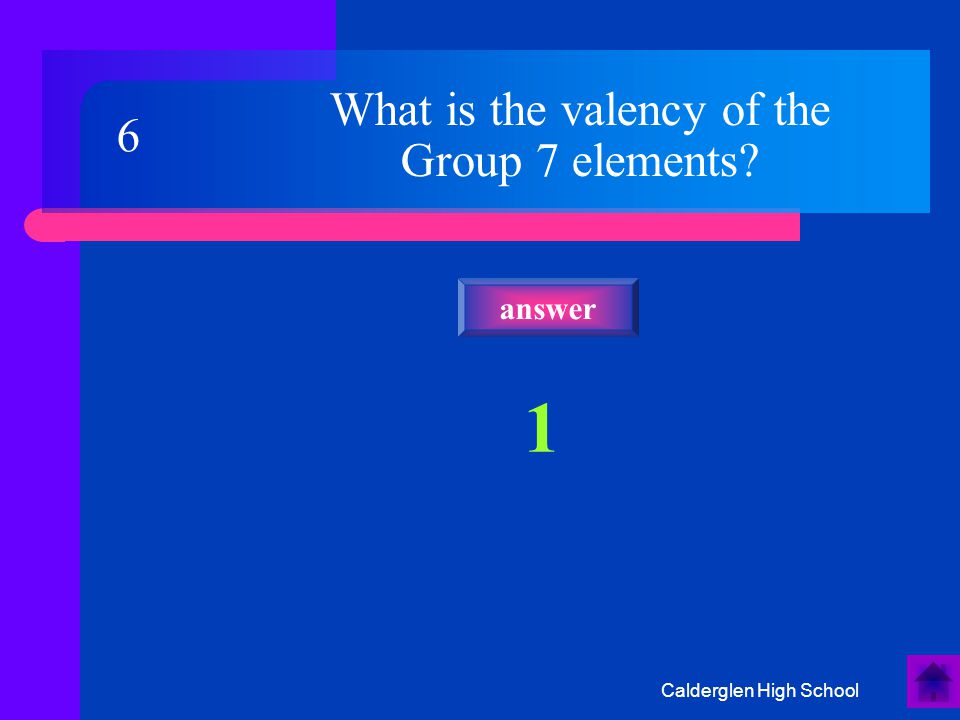 Calderglen High School What is the valency of the Group 7 elements? answer 1 6
