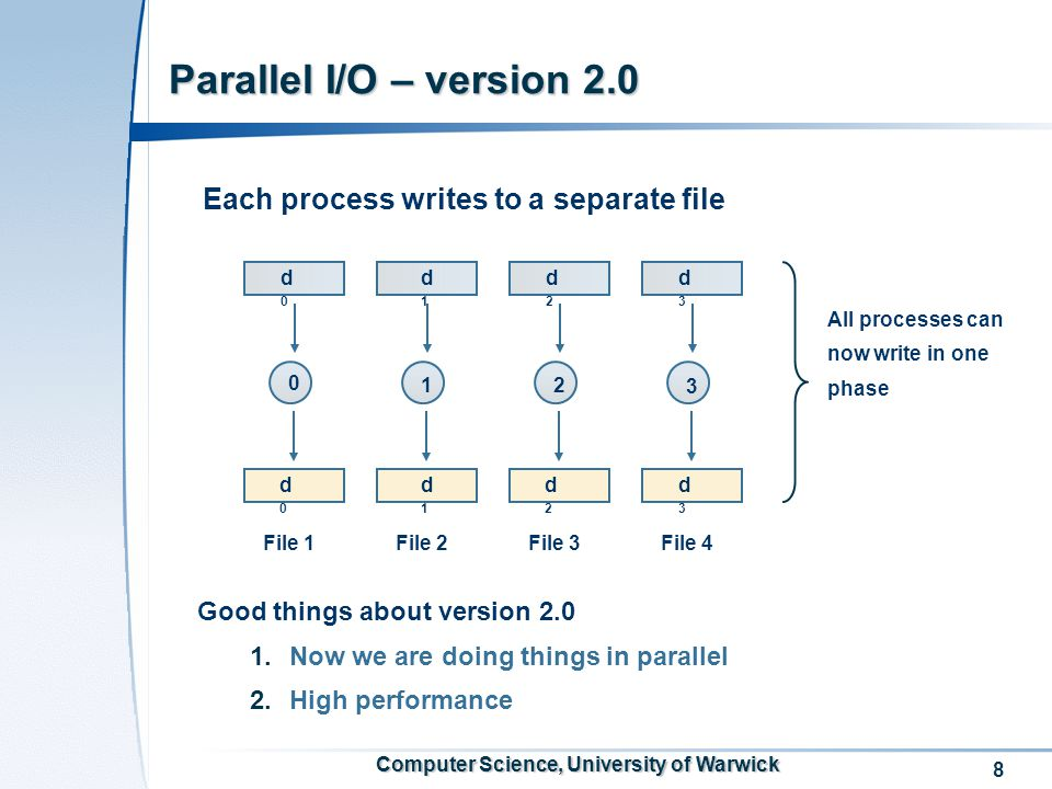 8 Computer Science, University of Warwick Parallel I/O – version 2.0 All processes can now write in one phase 0 12 3 d0d0 d1d1 d2d2 d3d3 Each process writes to a separate file d0d0 d1d1 d2d2 d3d3 File 1 File 2File 3File 4 Good things about version 2.0 1.Now we are doing things in parallel 2.High performance