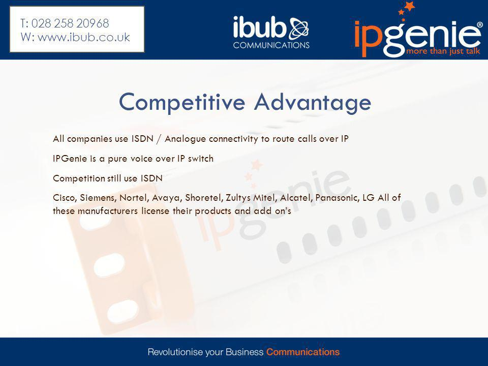Competitive Advantage All companies use ISDN / Analogue connectivity to route calls over IP IPGenie is a pure voice over IP switch Competition still use ISDN Cisco, Siemens, Nortel, Avaya, Shoretel, Zultys Mitel, Alcatel, Panasonic, LG All of these manufacturers license their products and add on's T: 028 258 20968 W: www.ibub.co.uk