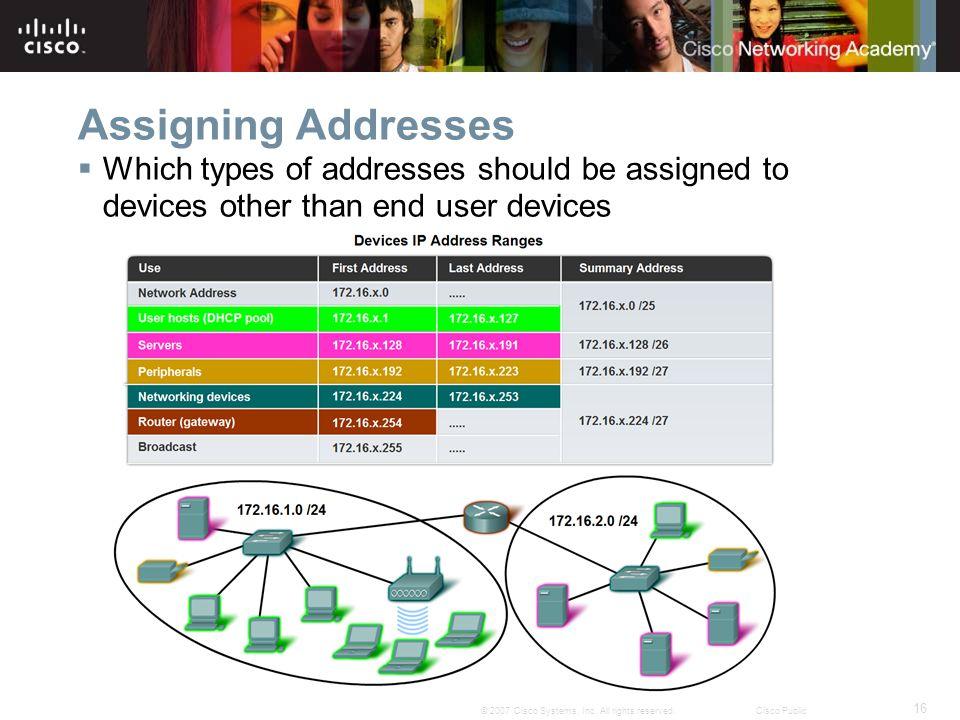 16 © 2007 Cisco Systems, Inc.