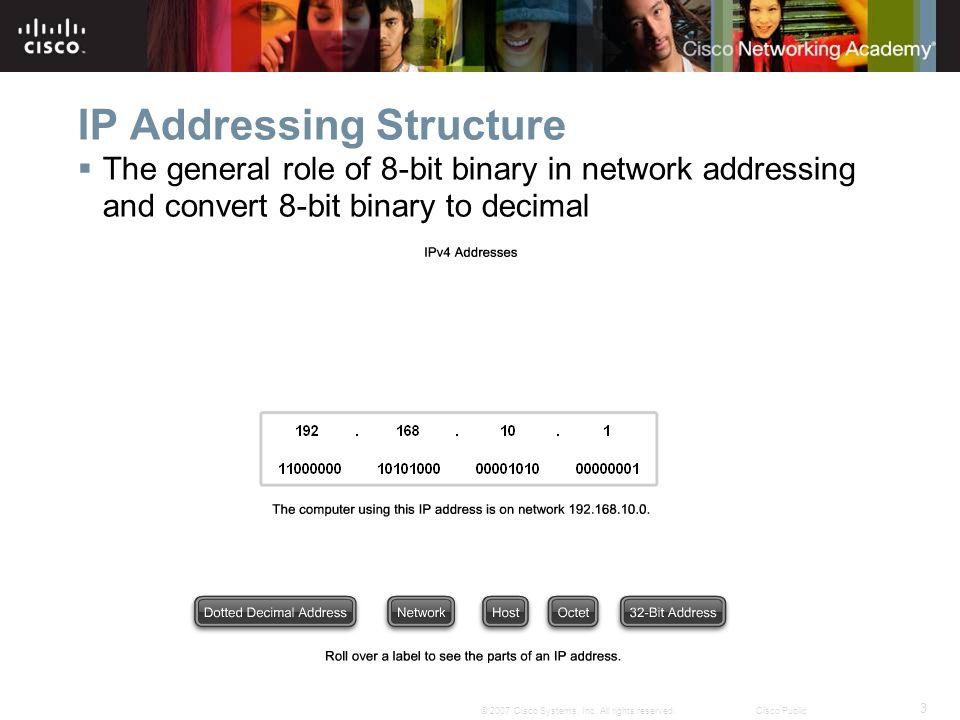 34 © 2007 Cisco Systems, Inc.
