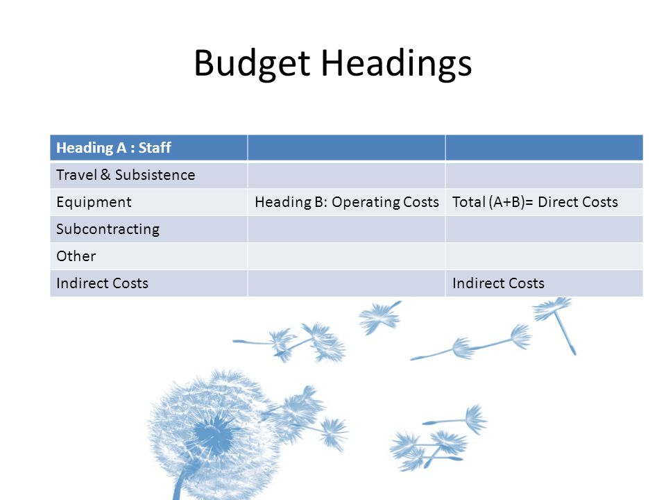 Budget Headings Heading A : Staff Travel & Subsistence EquipmentHeading B: Operating CostsTotal (A+B)= Direct Costs Subcontracting Other Indirect Cost