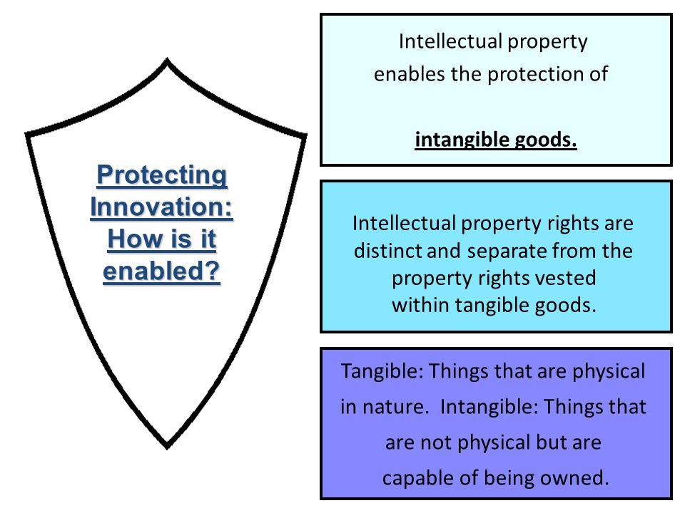 Intellectual property enables the protection of intangible goods. Intellectual property rights are distinct and separate from the property rights vest