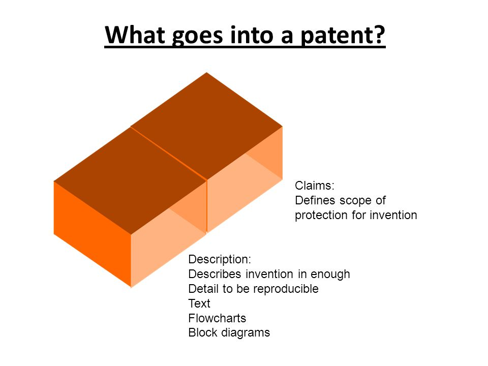 What goes into a patent? Claims: Defines scope of protection for invention Description: Describes invention in enough Detail to be reproducible Text F