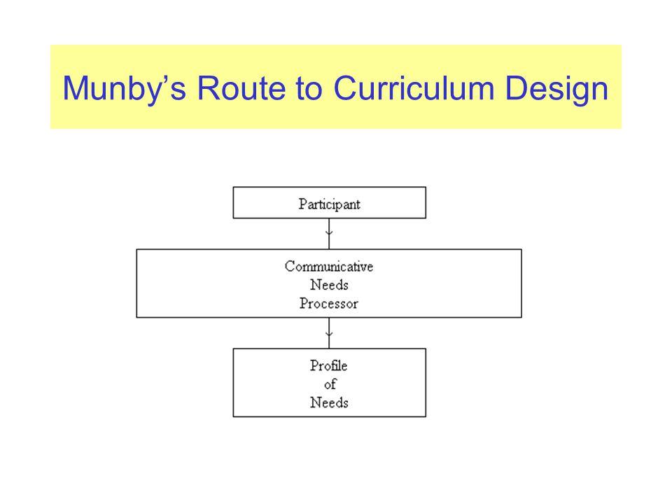 Munby's Route to Curriculum Design