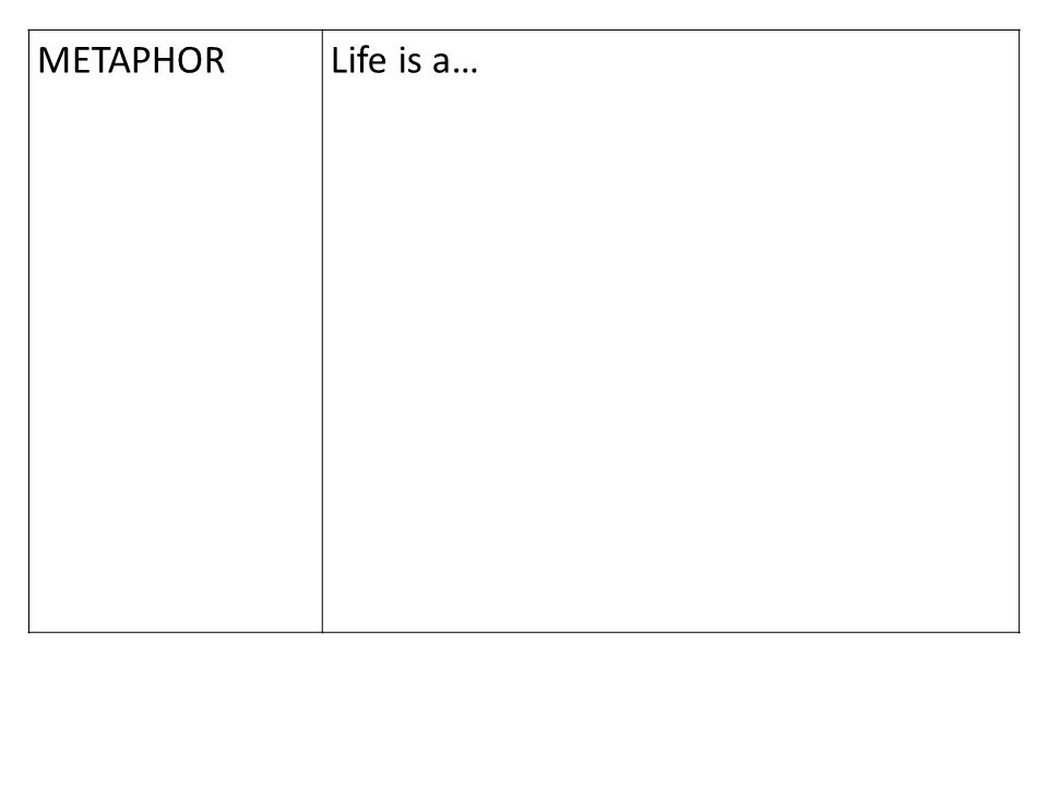 METAPHORLife is a…