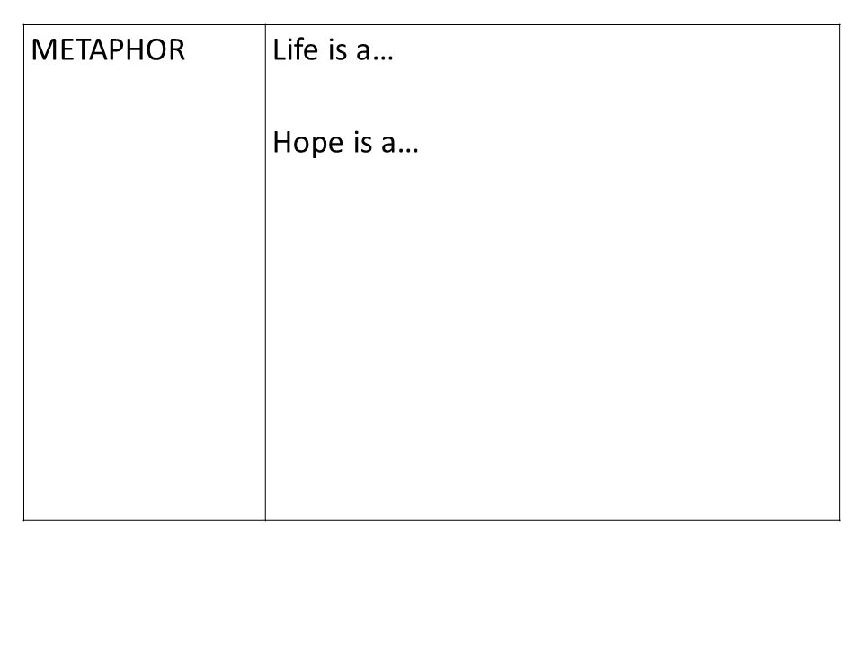 METAPHORLife is a… Hope is a…