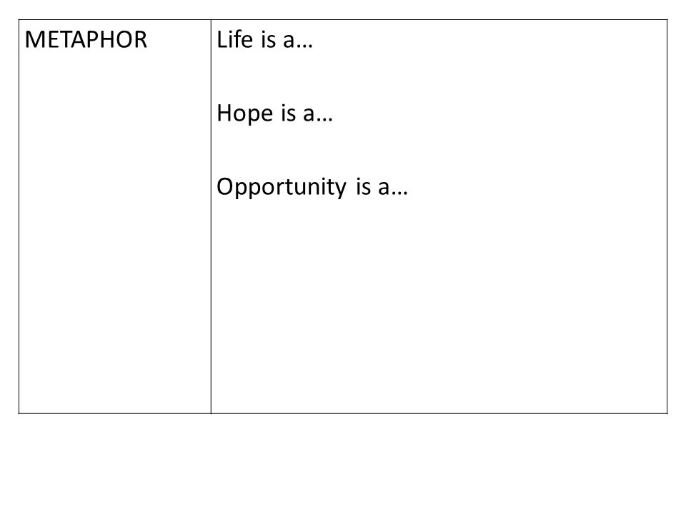 METAPHORLife is a… Hope is a… Opportunity is a…
