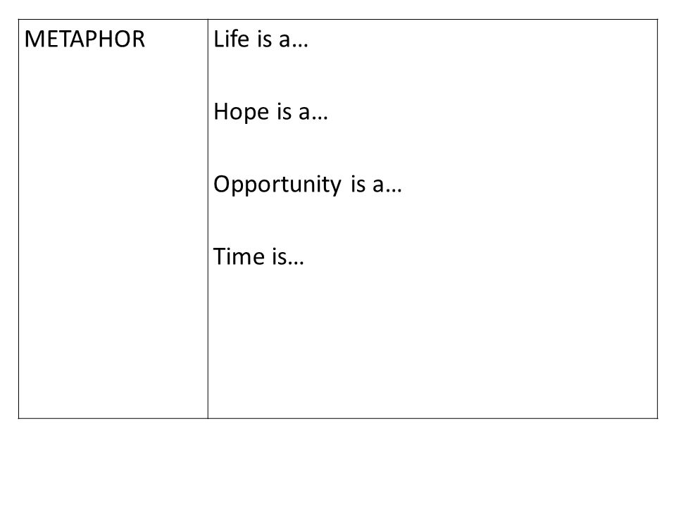 METAPHORLife is a… Hope is a… Opportunity is a… Time is…