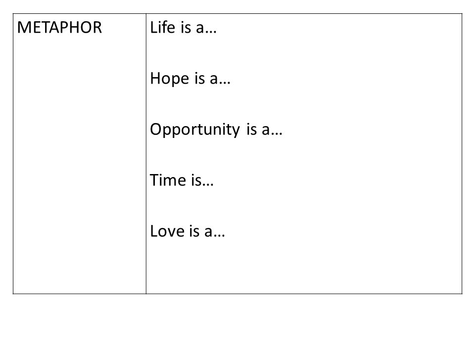 METAPHORLife is a… Hope is a… Opportunity is a… Time is… Love is a…