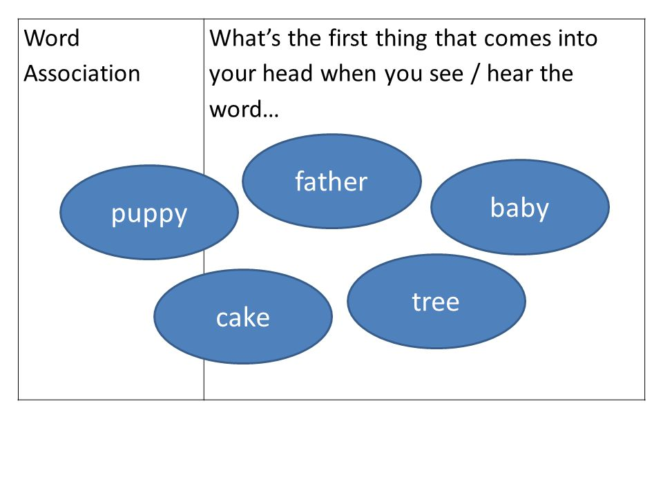 Word Association What's the first thing that comes into your head when you see / hear the word… puppy baby cake tree father