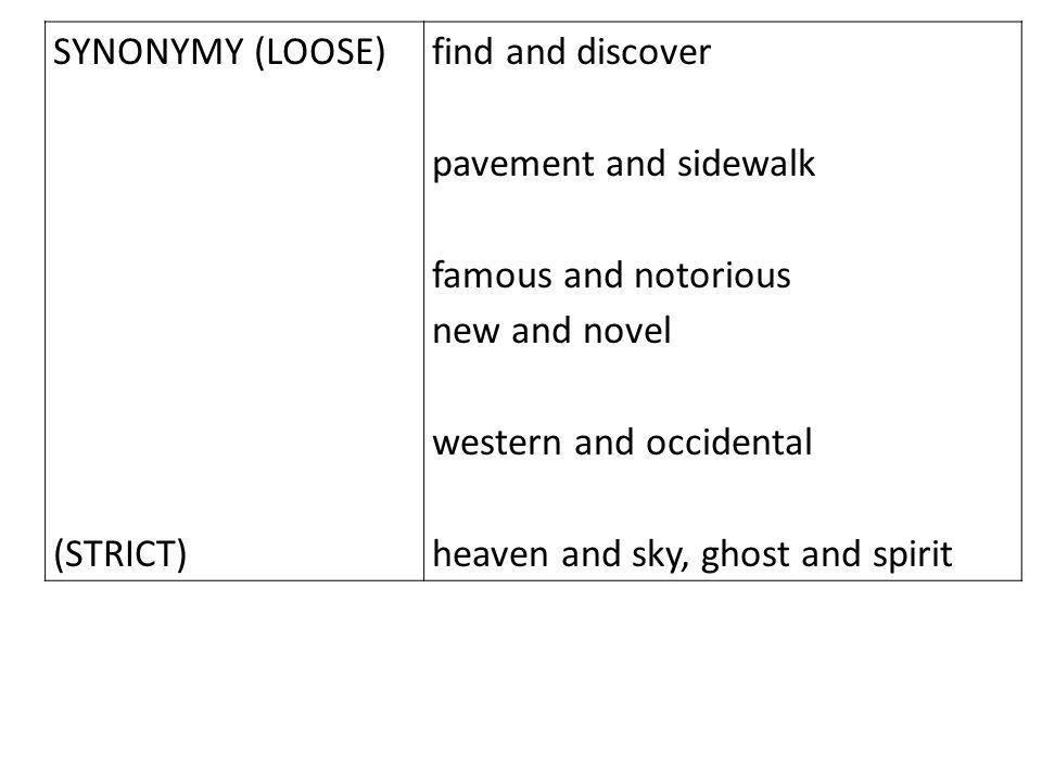 SYNONYMY (LOOSE) (STRICT) find and discover pavement and sidewalk famous and notorious new and novel western and occidental heaven and sky, ghost and spirit
