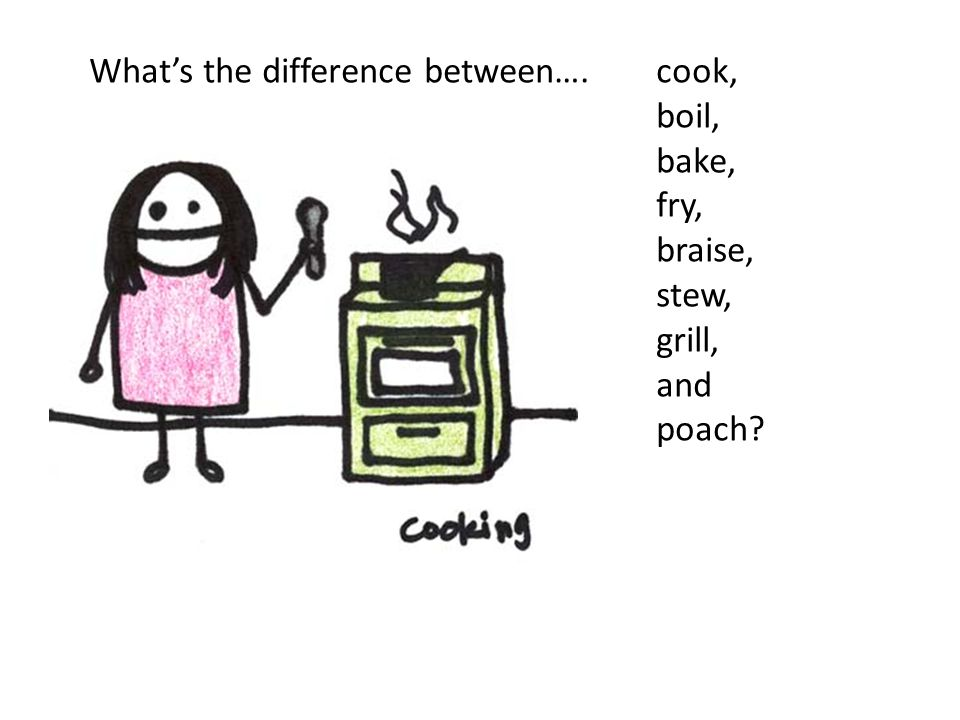 What's the difference between….cook, boil, bake, fry, braise, stew, grill, and poach?