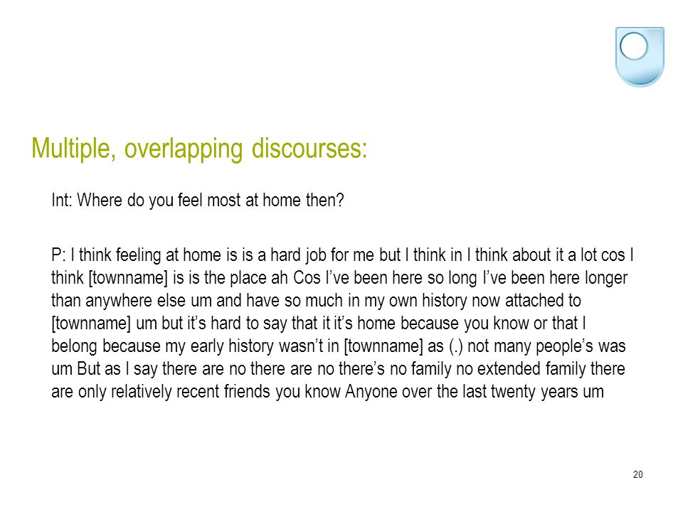 20 Multiple, overlapping discourses: Int: Where do you feel most at home then.