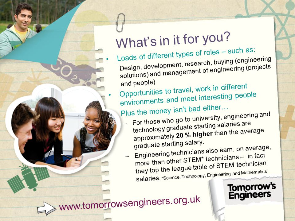 Getting into engineering… Work School Science (Physics) Maths D&T Computing Chemistry Apprenticeships Earn while you learn Intermediate / Advanced / Higher e.g.