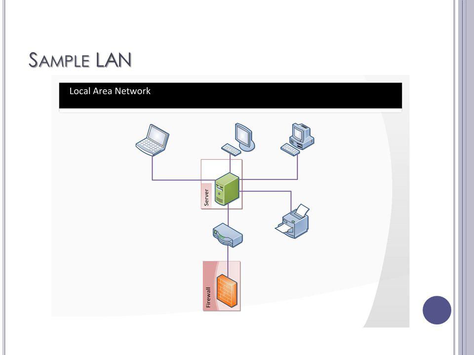S AMPLE LAN