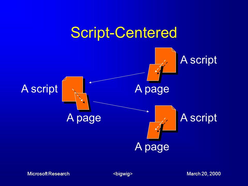 Microsoft Research March 20, 2000 Script-Centered A script A pageA script A pageA script A page