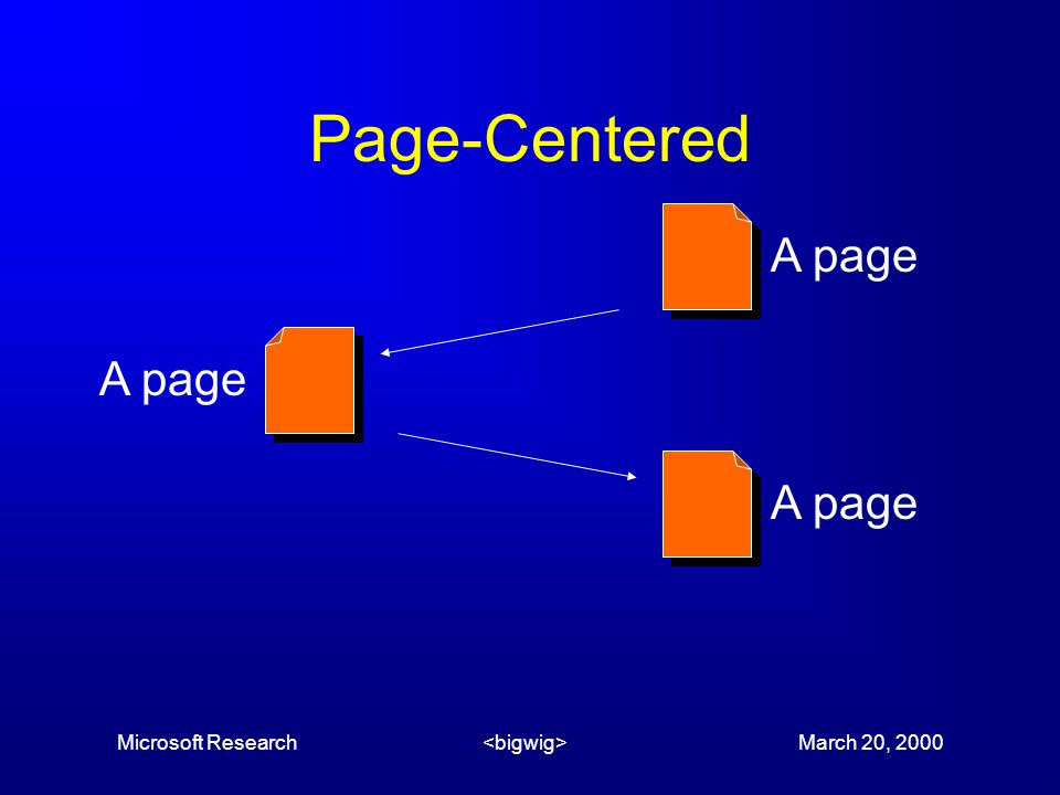 Microsoft Research March 20, 2000 Page-Centered A page