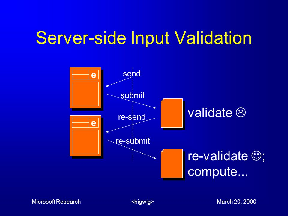 Microsoft Research March 20, 2000 Server-side Input Validation e e validate  re-validate ; compute...