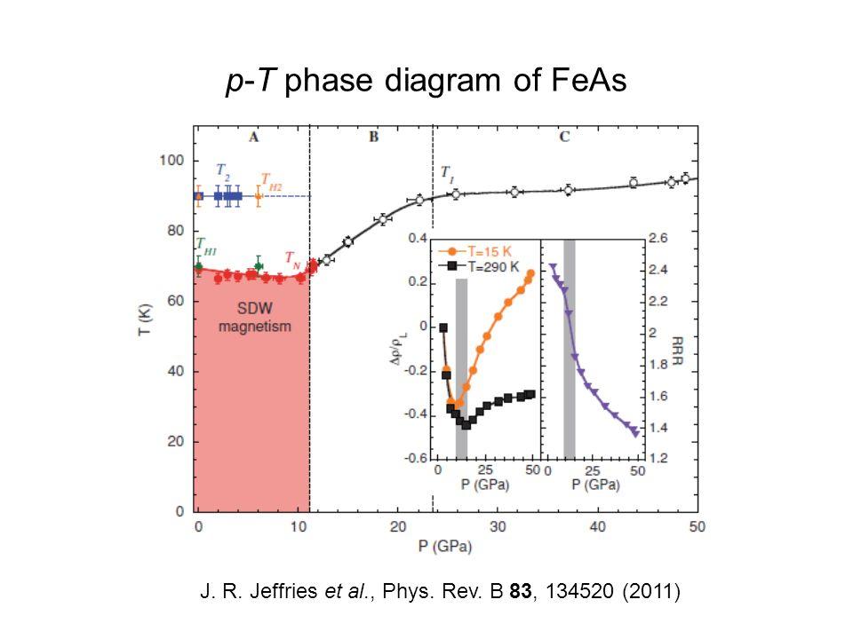 p-T phase diagram of FeAs J. R. Jeffries et al., Phys. Rev. B 83, 134520 (2011)