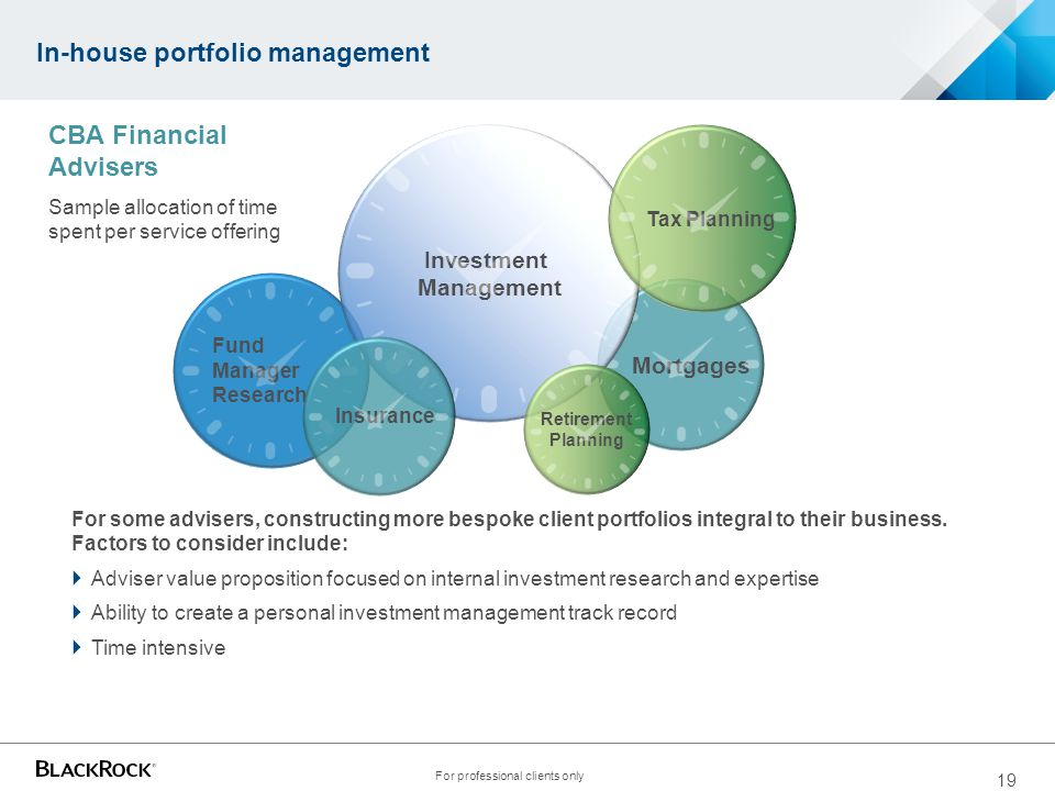 In-house portfolio management For some advisers, constructing more bespoke client portfolios integral to their business. Factors to consider include: