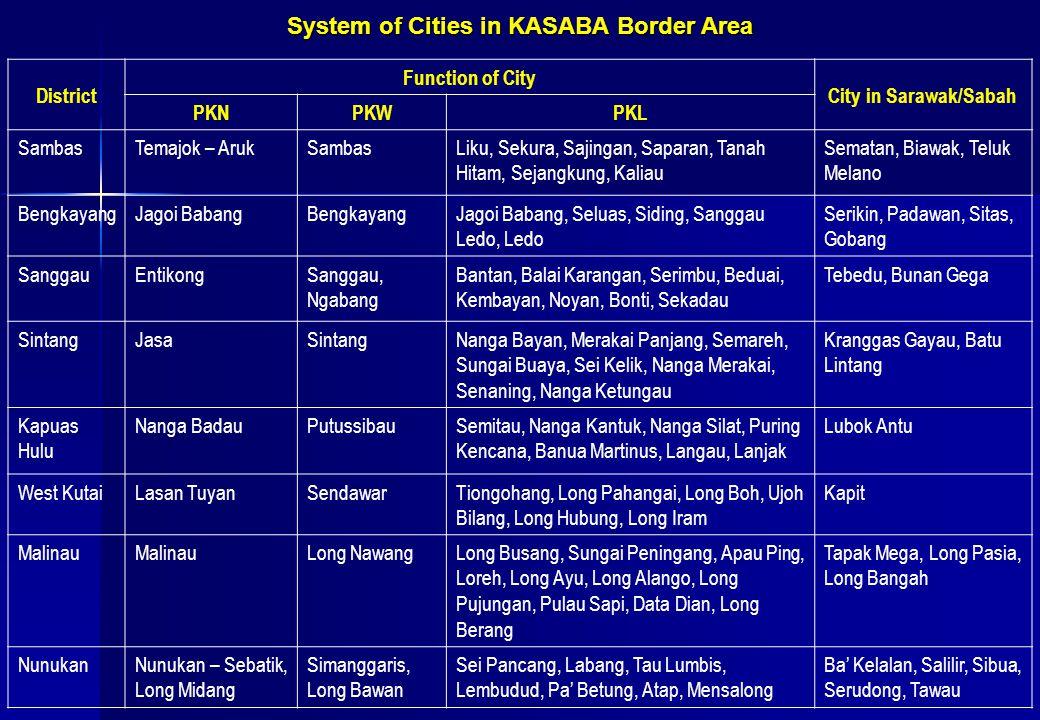District Function of City City in Sarawak/Sabah PKNPKWPKL SambasTemajok – ArukSambasLiku, Sekura, Sajingan, Saparan, Tanah Hitam, Sejangkung, Kaliau S