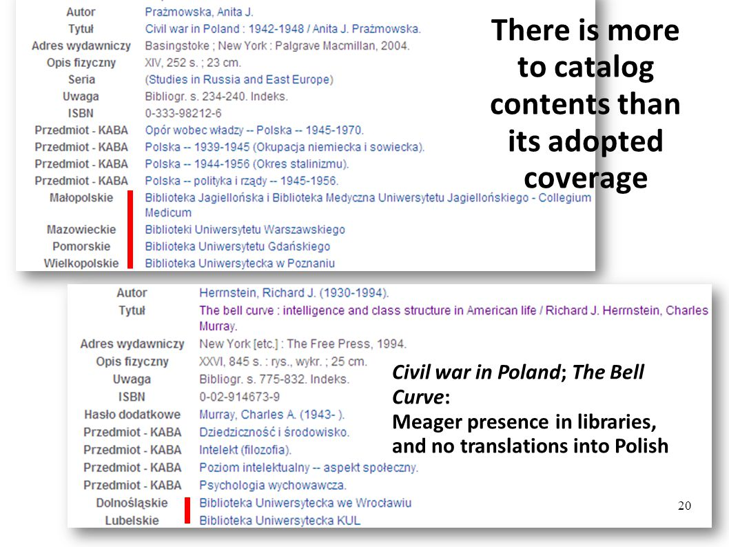 There is more to catalog contents than its adopted coverage Civil war in Poland; The Bell Curve: Meager presence in libraries, and no translations into Polish 20