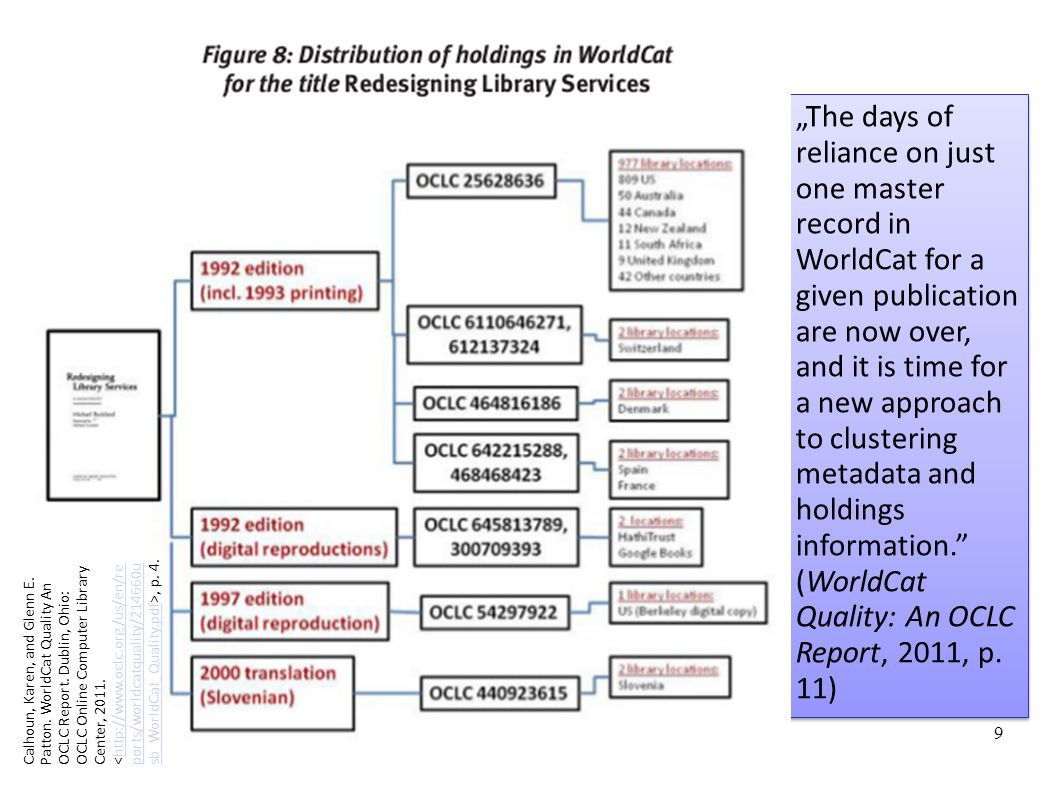 """The days of reliance on just one master record in WorldCat for a given publication are now over, and it is time for a new approach to clustering metadata and holdings information. (WorldCat Quality: An OCLC Report, 2011, p."
