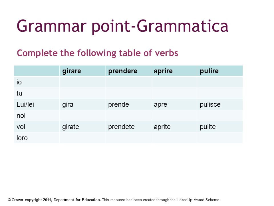 © Crown copyright 2011, Department for Education. This resource has been created through the LinkedUp Award Scheme. Grammar point-Grammatica Complete