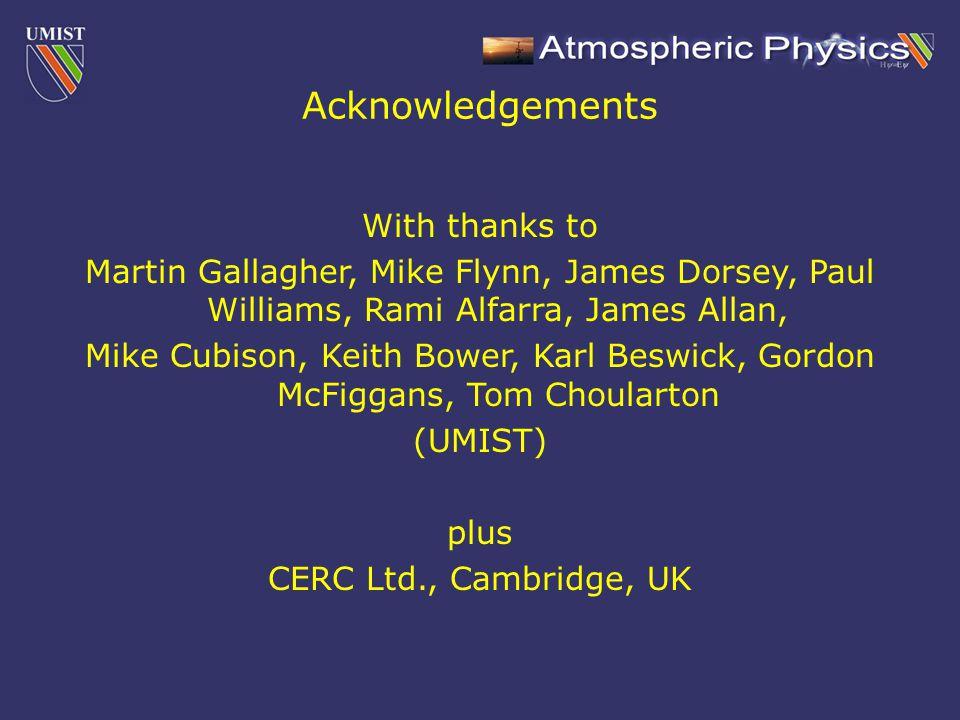 With thanks to Martin Gallagher, Mike Flynn, James Dorsey, Paul Williams, Rami Alfarra, James Allan, Mike Cubison, Keith Bower, Karl Beswick, Gordon M