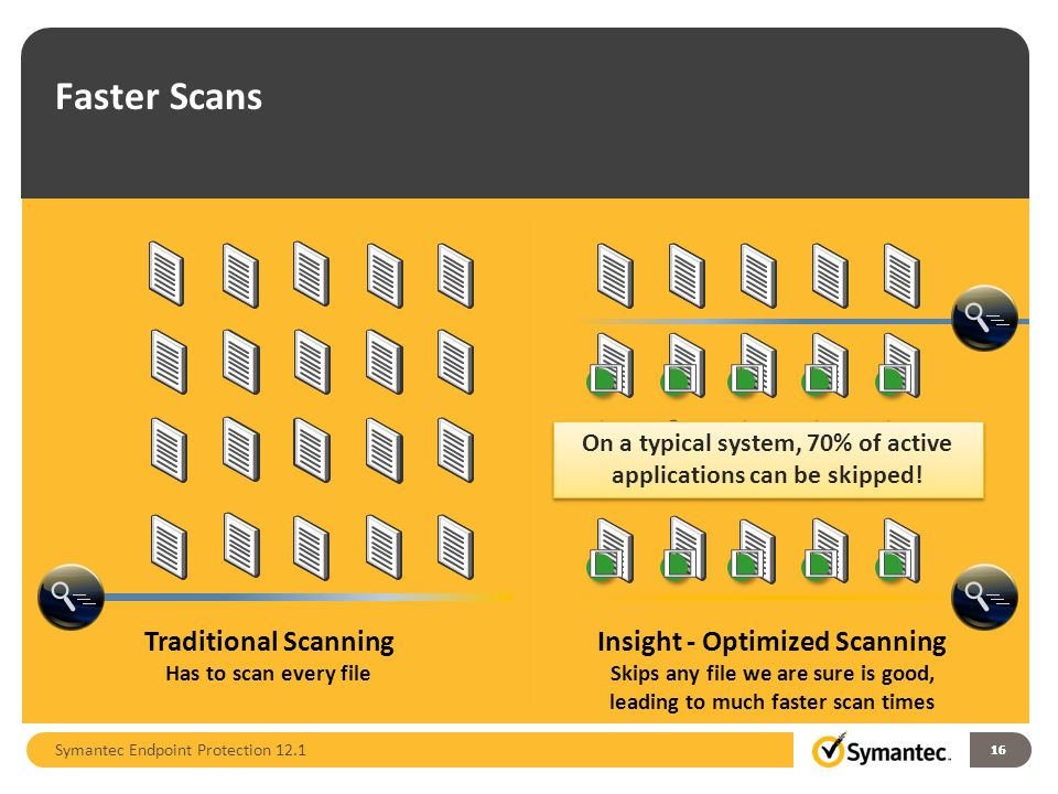 16 Insight - Optimized Scanning Skips any file we are sure is good, leading to much faster scan times Traditional Scanning Has to scan every file On a