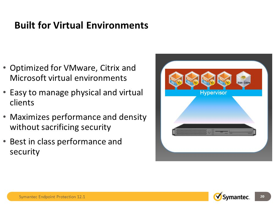 Built for Virtual Environments 20 Optimized for VMware, Citrix and Microsoft virtual environments Easy to manage physical and virtual clients Maximize