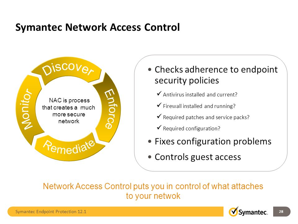 Symantec Network Access Control 28 Checks adherence to endpoint security policies Antivirus installed and current? Firewall installed and running? Req